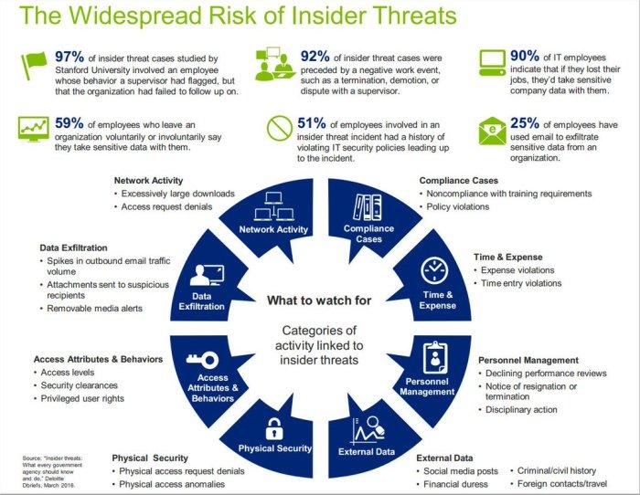 insider-threats-infograph